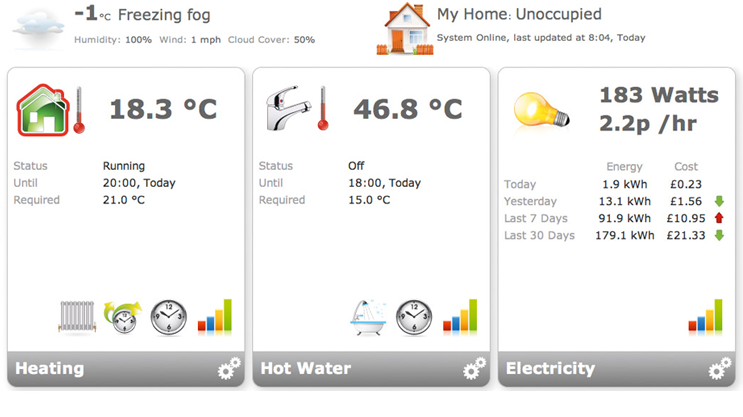 Smart Home Heating and Hot Water Control for the Internet Age